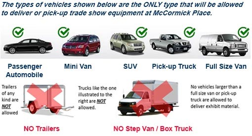 ASUV - Types of Vehicles Allowed